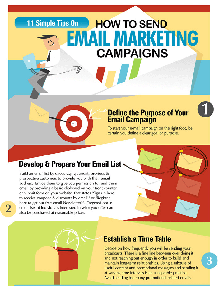 email-marketing-campaigns-singapore